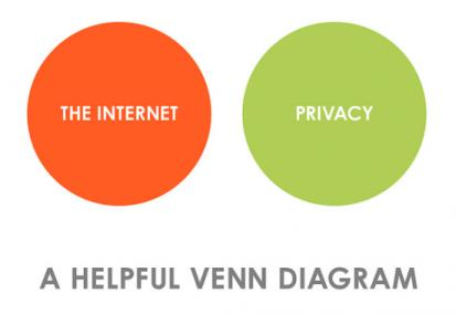Privacy and the Internet...