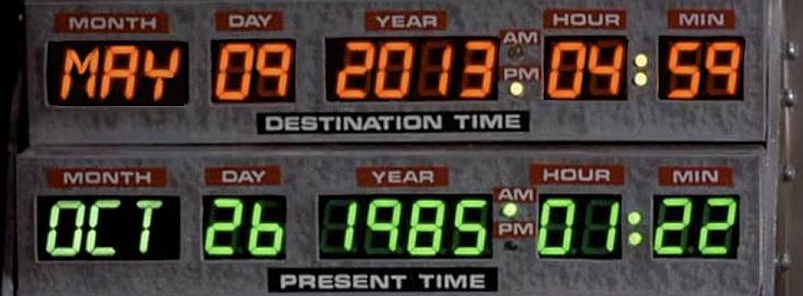 Back To The Future Generator