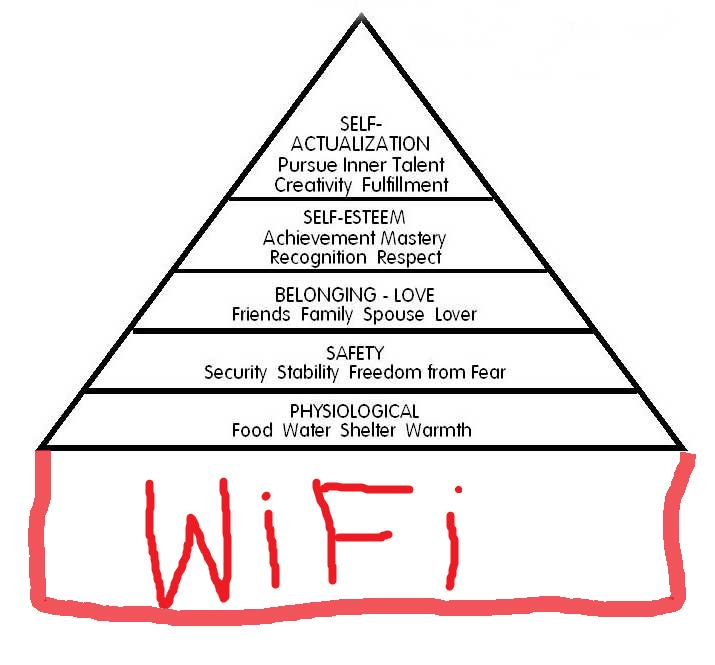 Maslow's hierarchy of needs - wifi update