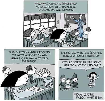 Ayn Rand's Childhood