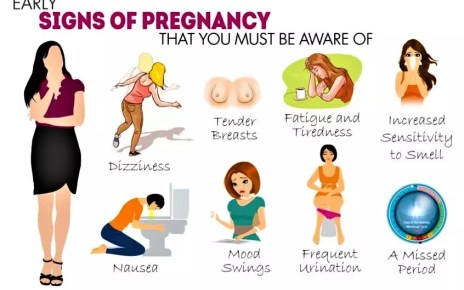 Early Symptoms and Signs Of Pregnancy