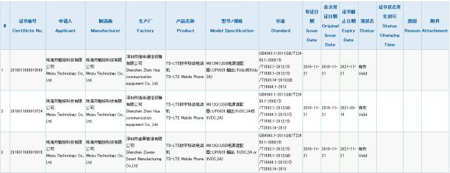 Meizu M5S rumor leaked specs