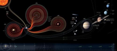 Space Exploration Map