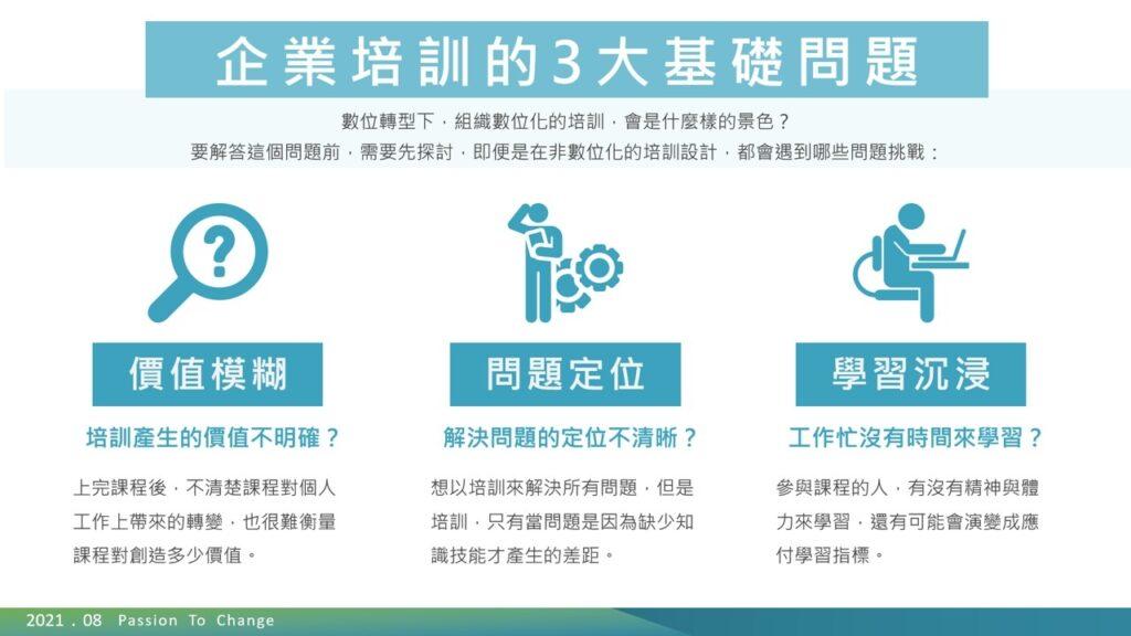 企業培訓的3大基礎問題