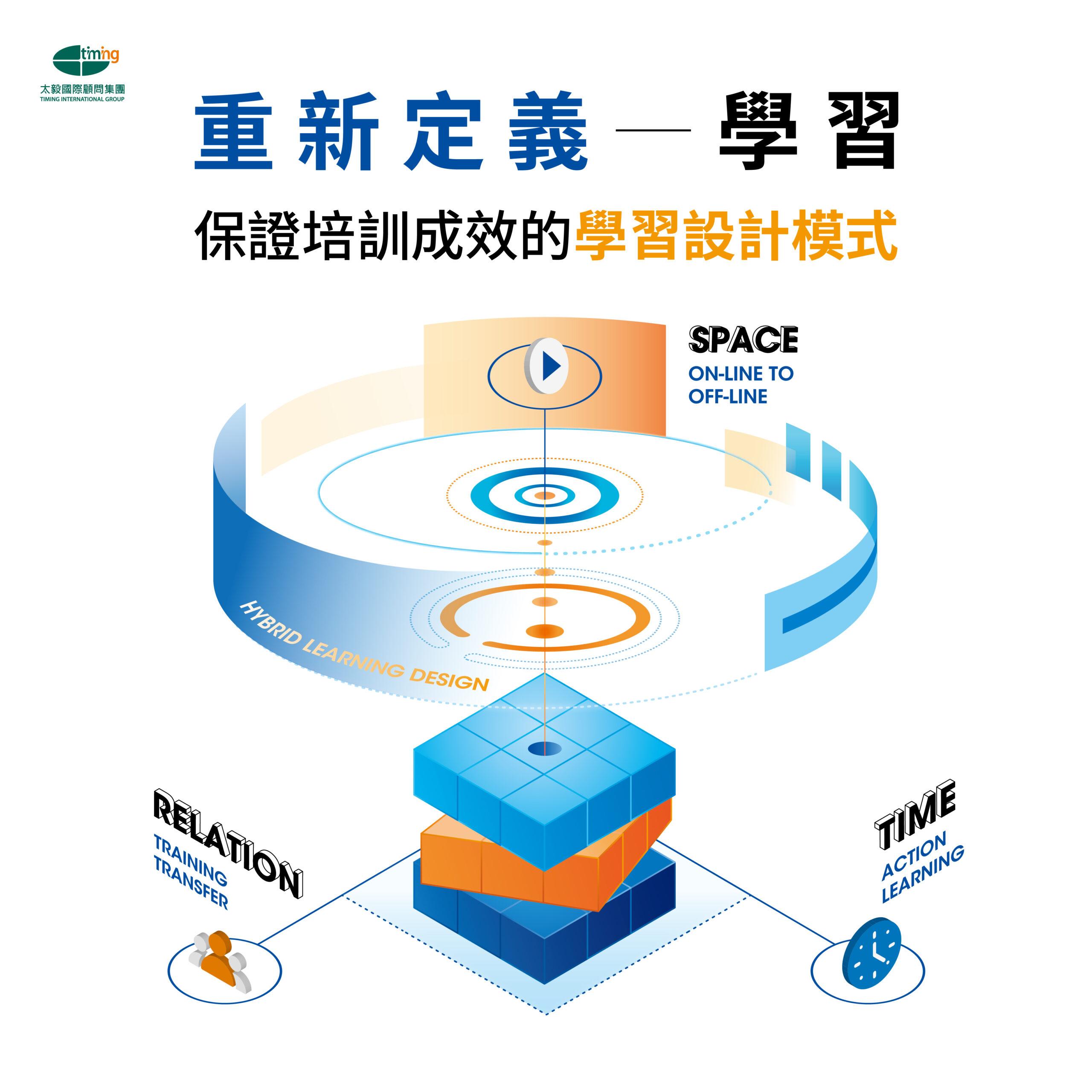 2022_太毅_重新定義學習_主視覺_1002-