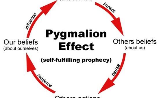 pygmalion for coaching football
