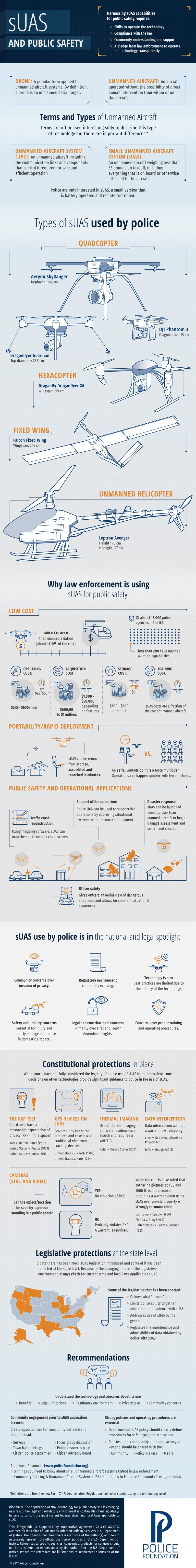 SUAS_Infographic_Final