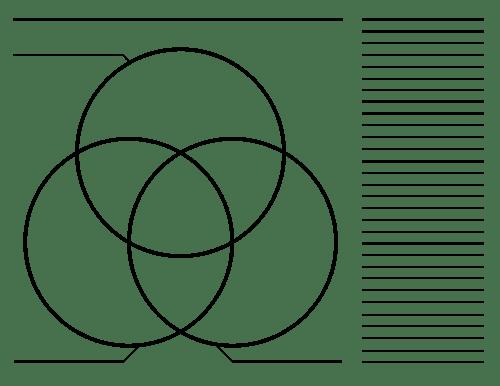 3 Circle Venn Diagram 1?fit=500%2C386&ssl=1 3 circle venn diagram templates blank printable graphic organizers