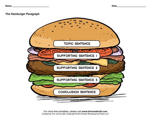 Writing Hamburger Template