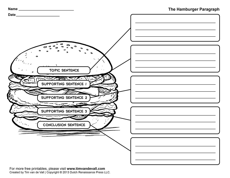 Hamburger Paragraph Worksheet Tim S Printables