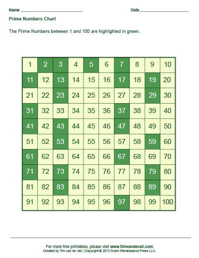 Printable Prime Number Chart PDF