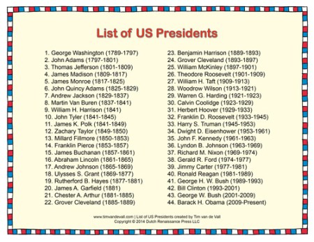 Bright image pertaining to printable list of presidents