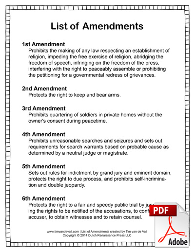 list of us amendments