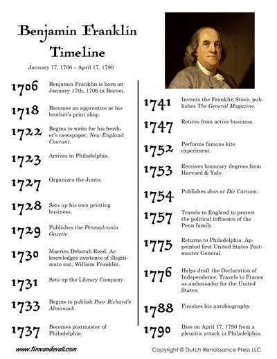 benjamin franklin timeline handout