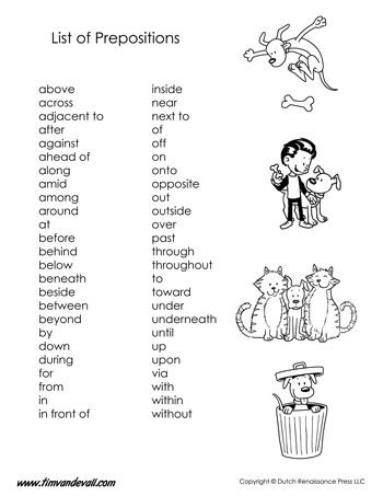prepositions list