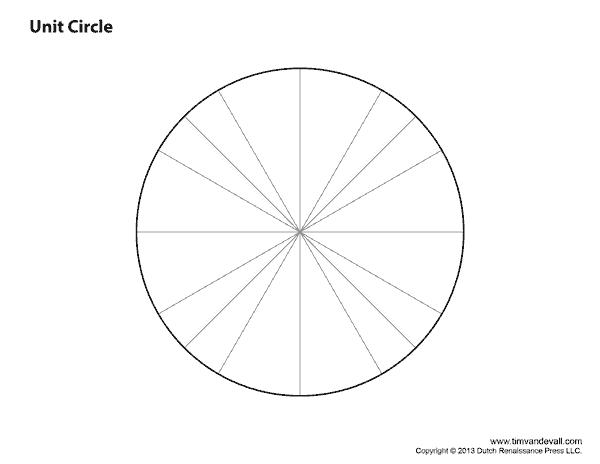 blank unit circle chart