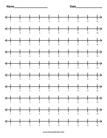 1-10-number-line