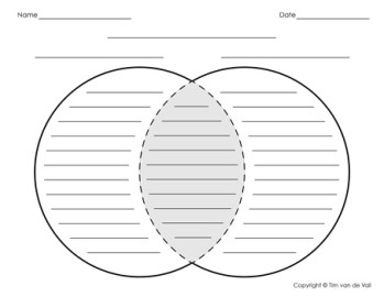 venn-diagram-template