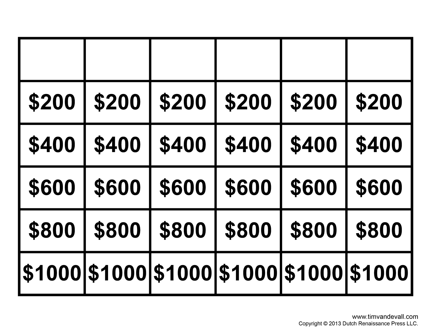 Free Jeopardy Template