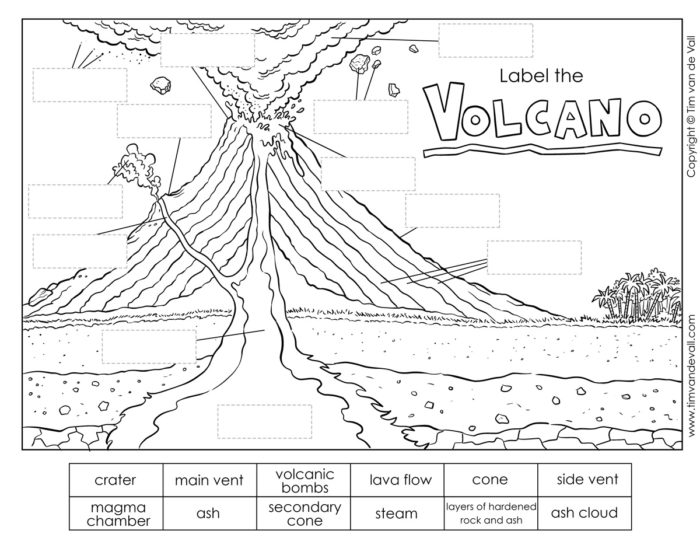 label the volcano worksheet