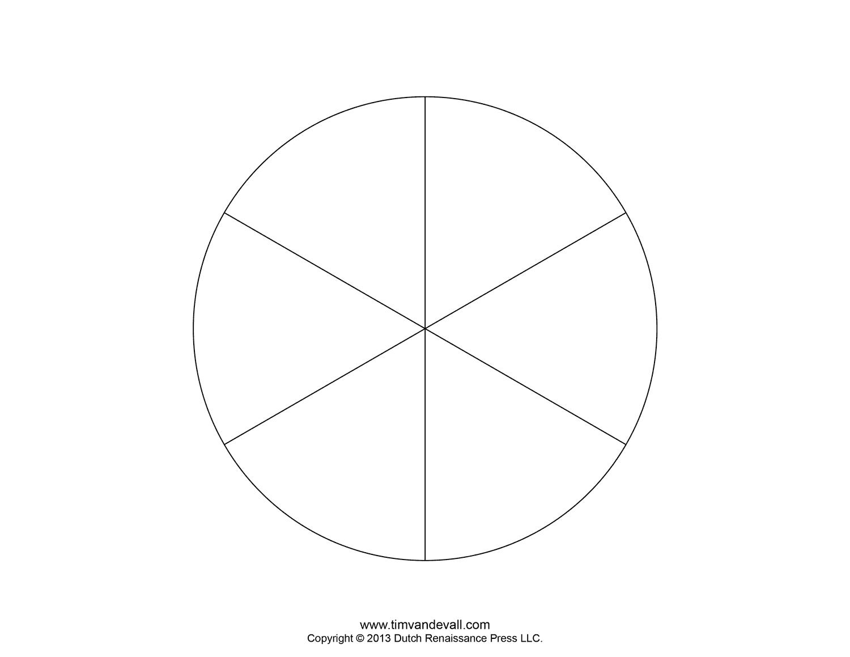 Empty Pie Chart