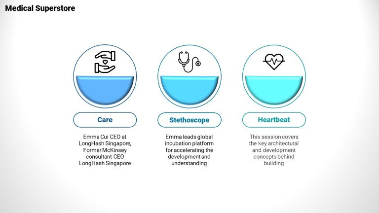 three stages medical powerpoint templates