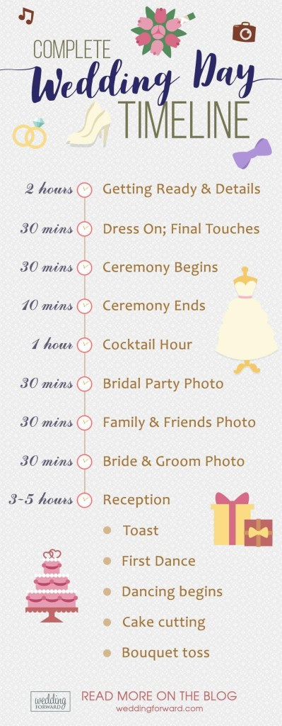 wedding day timeline for great party in 2021 wedding forward