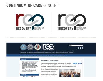 RCP Logo Design