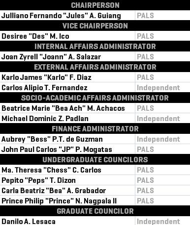 Final NCPAG candidate list released