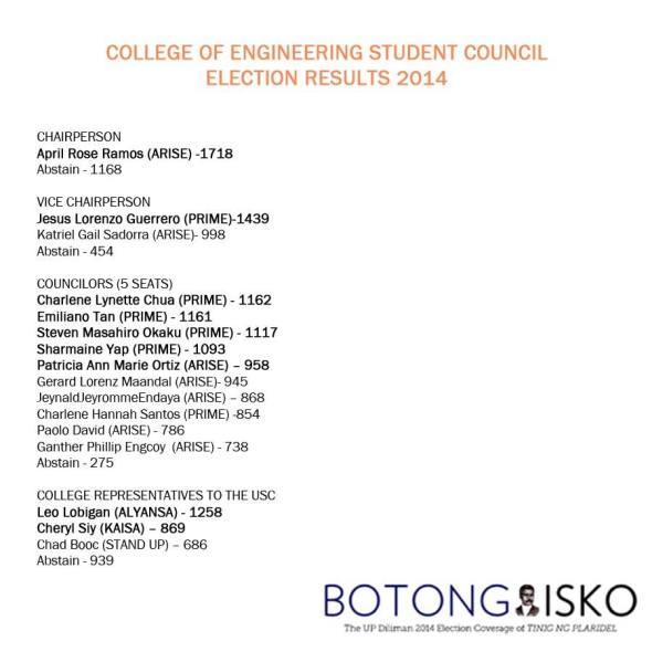 ENGG12014