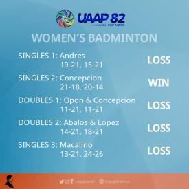 Women's Badminton Scoreboard2