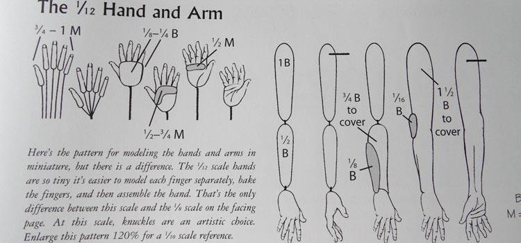 Modelling an arm in easy steps