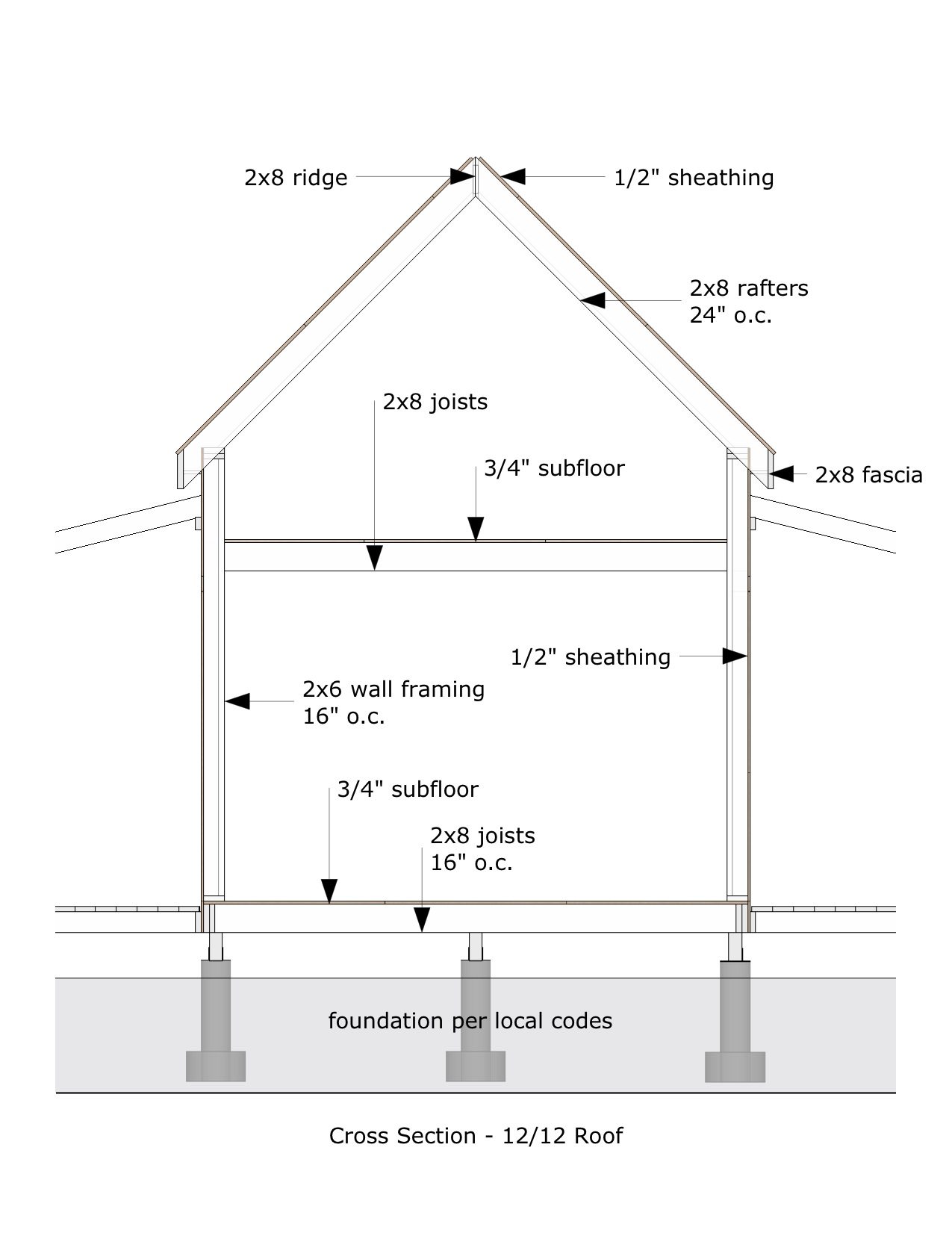 Prospectors Cabin 12x12 v2 cross section prospector's cabin (12'x12\u2032),12x12 Tiny House Plans