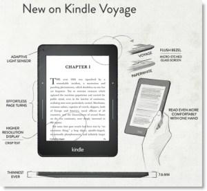 kindle voyage 2