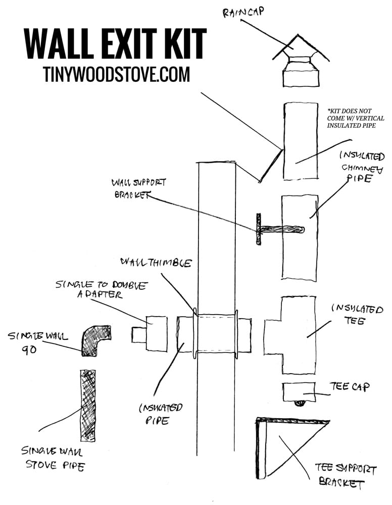 4 Tiny House Small Stove Installation Kit Wall Exit