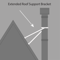 Extended Roof Support Illustration