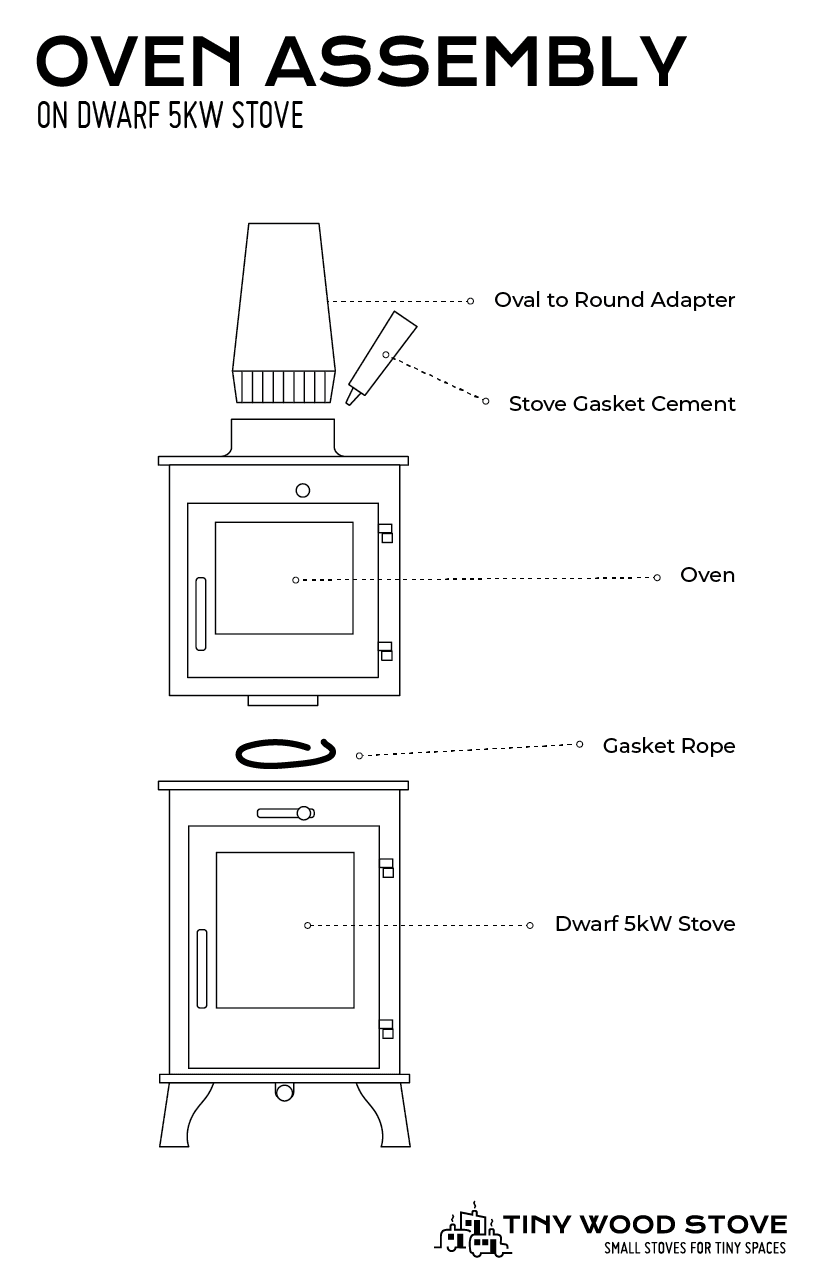 Oven Assembly diagram-01