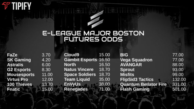 tipify-news_e-league-boston-odds