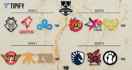 The 5 Biggest Teams Of LoL Worlds 2019