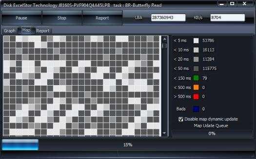 Butterflytest HDD Scan
