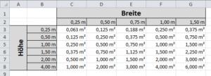 Excel Beispiel für gemischte Bezüge 2