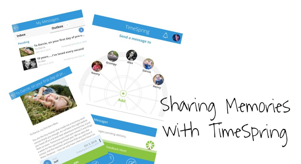TimeSpring - blog post header