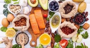 Beginner's Guide to Ketogenic Diet