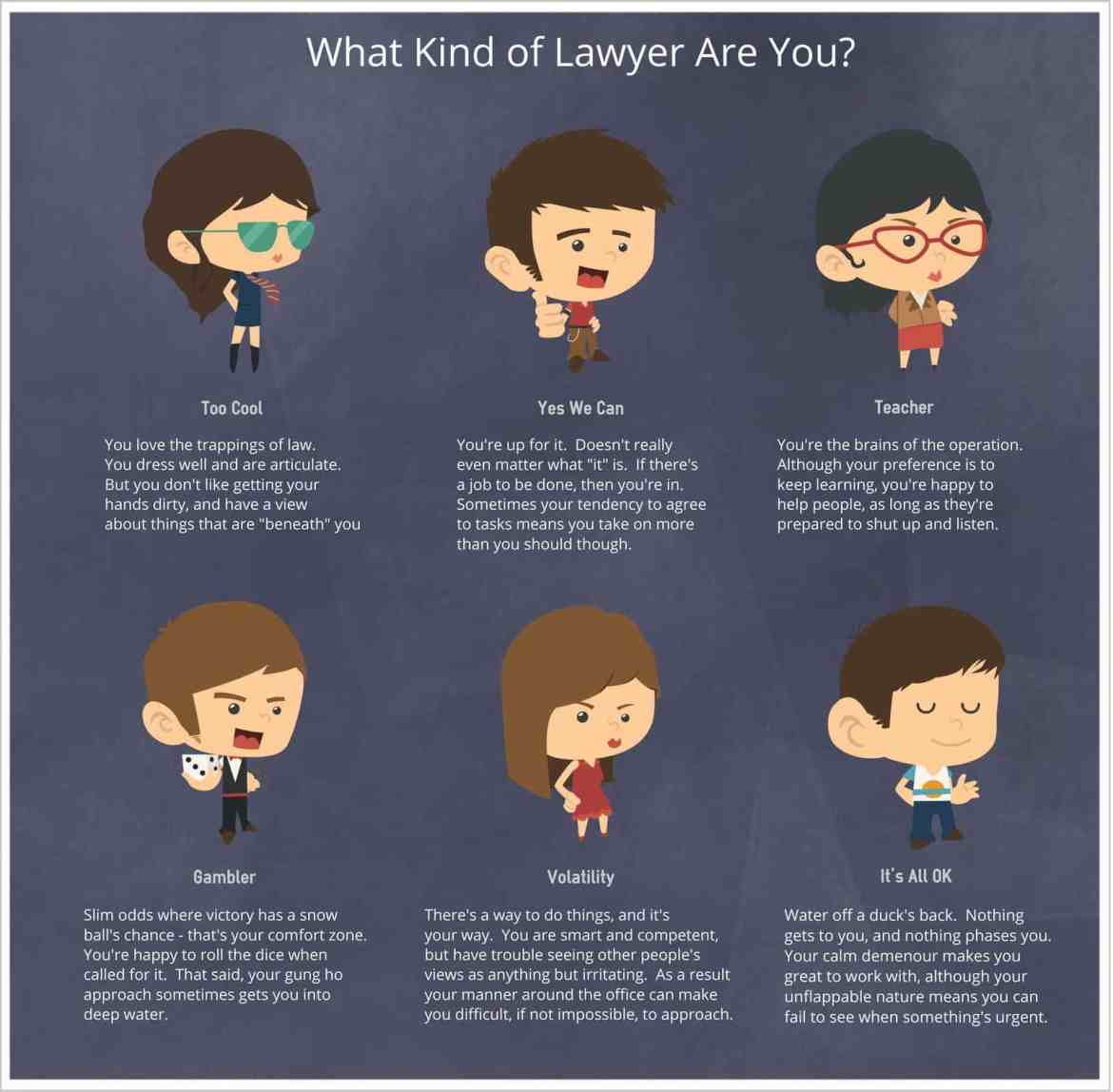 What Kind Of Lawyer Do You Need?