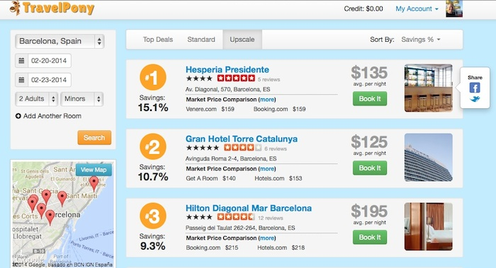 On TravelPony.com you can rank hotels based on the percentage savings versus other sites
