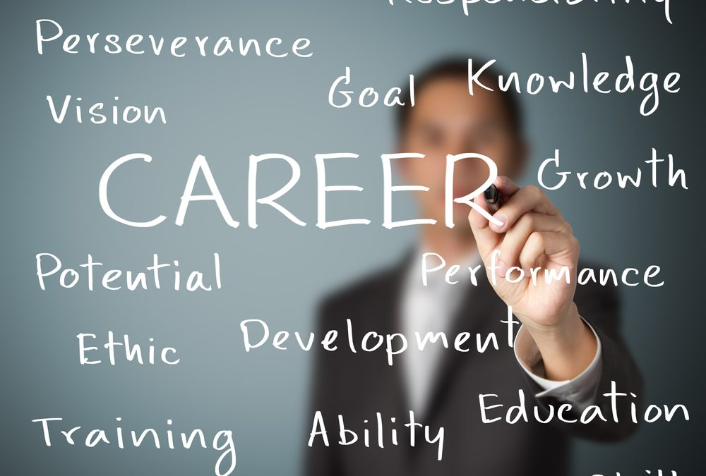 7 Steps to Choose a Career That is Best For You When You Are Young
