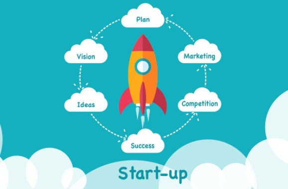 Startup Incubation- Criterias that you Should Meet!