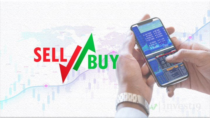 What is the Process of Buying a Share?