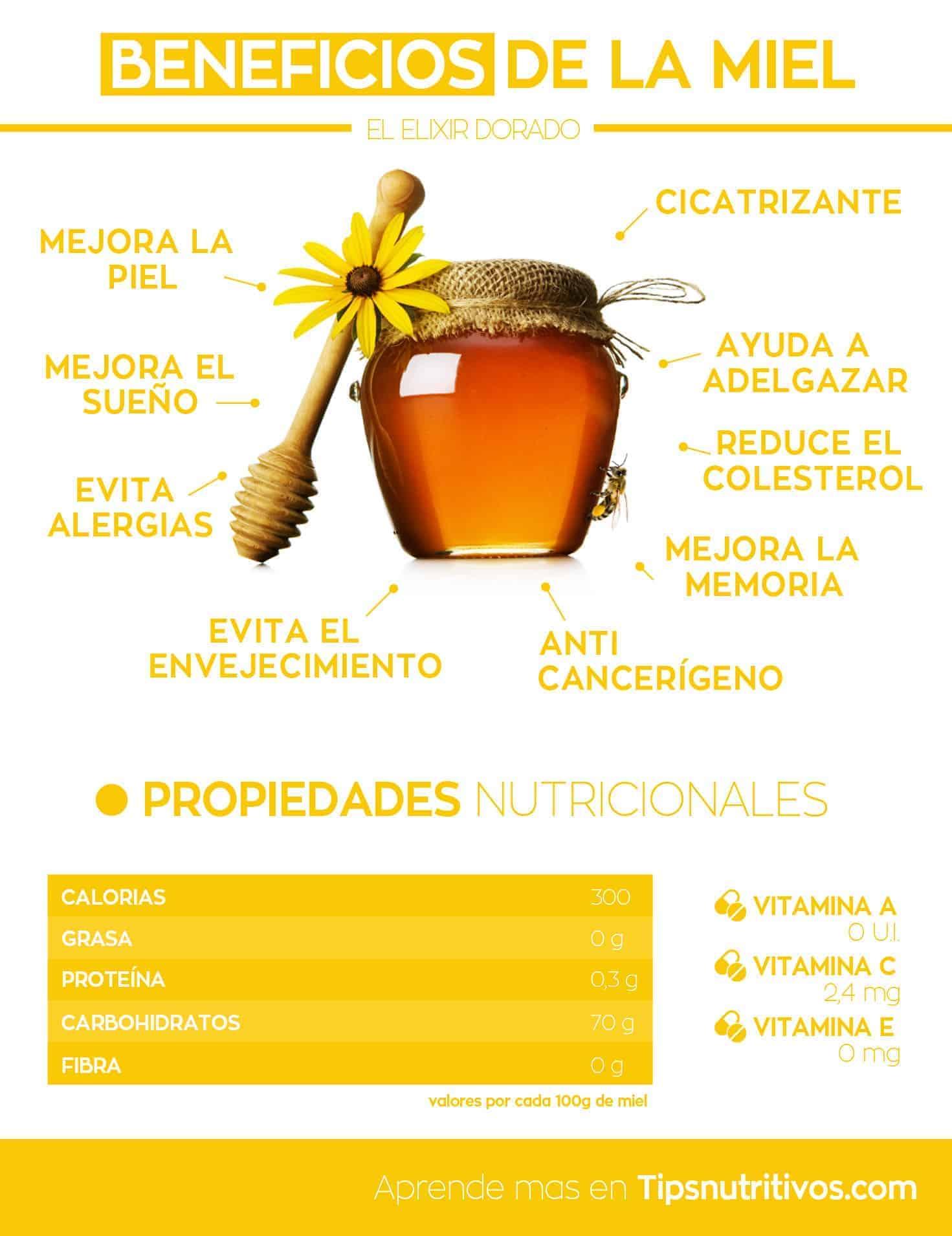 Infografia beneficios de la miel