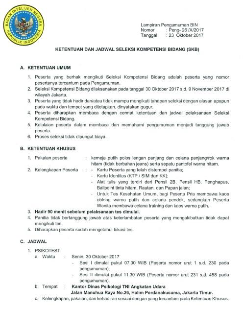 Hasil SKB BIN Seleksi Kompetensi Bidang CPNS Badan Intelijen Negara